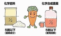 JAひすい 特別栽培米